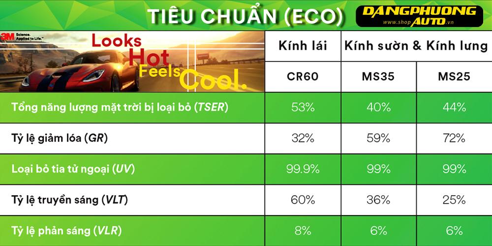Phim cách nhiệt 3M Eco