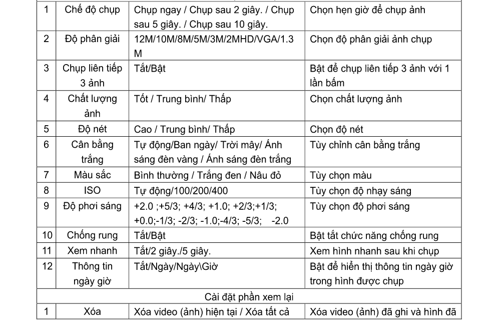 camera-hanh-trinh-vietmap-x9-gps-full-hd-1080-3
