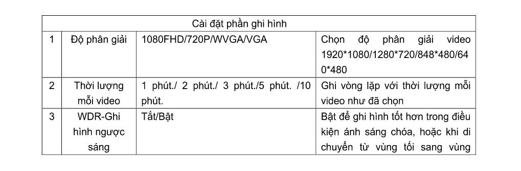 camera-hanh-trinh-vietmap-x9-gps-full-hd-1080-4