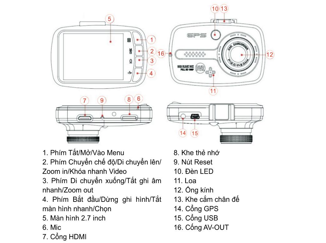 camera-hanh-trinh-vietmap-x9-gps-full-hd-1080