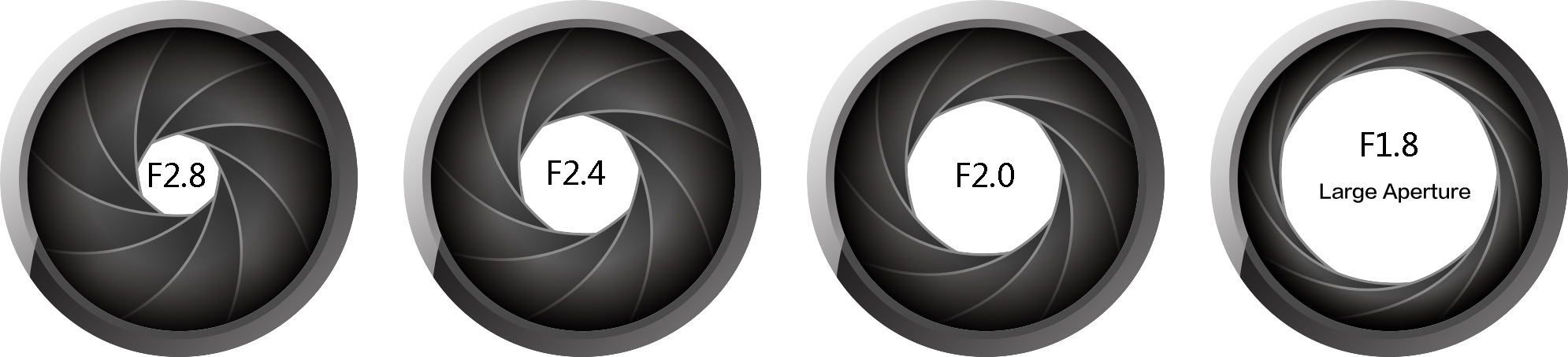 yi-dashcam-largeaperture
